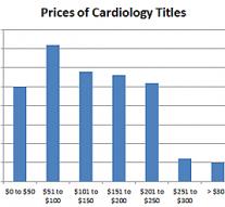 CardiologyPriceRange