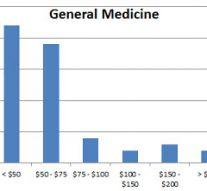 GeneralMedicine