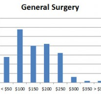 general_surgery