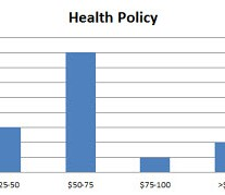 health_policy