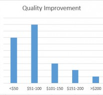 quality_improvement