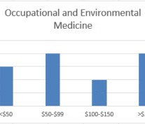 occupationalandenvironmentalmedicine
