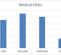 medical_ethics