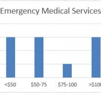 ems_specialty