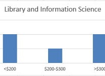 libraryinformationscience